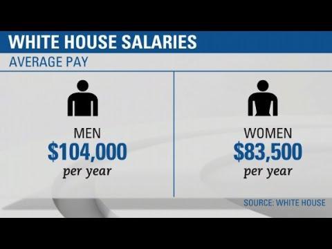White House pays women 20% less than men